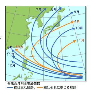 http://www.geocities.jp/shinjukufd11/saigai/taifu/2.htm